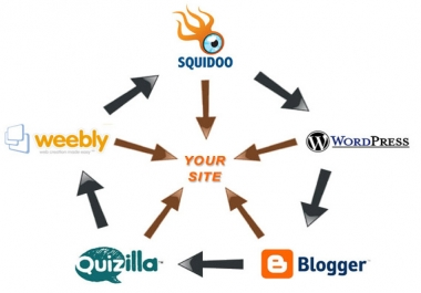 build a LINKWHEEL with 6 High pr Blog Manually And Then Create 3000 Backlinks