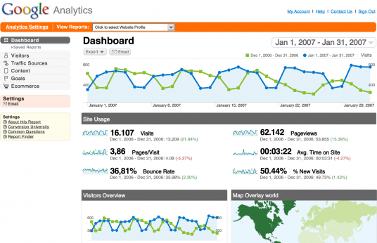 install Google Analytics (visitor tracker) to your website