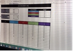 I will  create a Spreadsheet for you, up to 5 tabs/pages, or, I will modify your existing Spreads