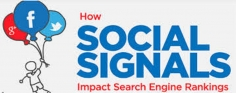 I will Do Social signals, Facebook Share, Tweets, Pinterest Pins, Linkedin,Drigg