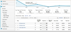 I will add Google Analytics to your website