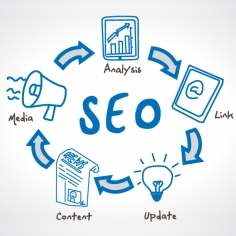 I will SEO (On & Off Page Optimization) your website or portal