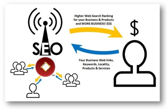 do 50 PR2 to PR6 Dofollow backlinks on actual page