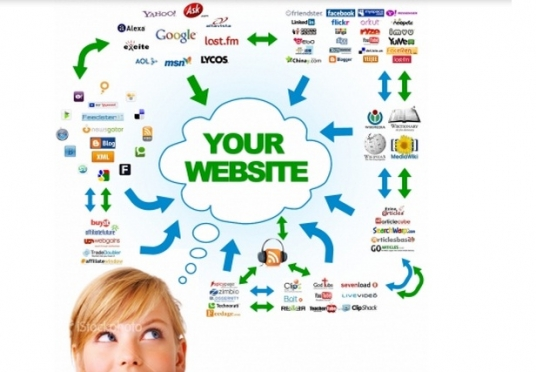 Build powerful social SIGNALS from top social sites to boost your SEO &get more traffic on your site