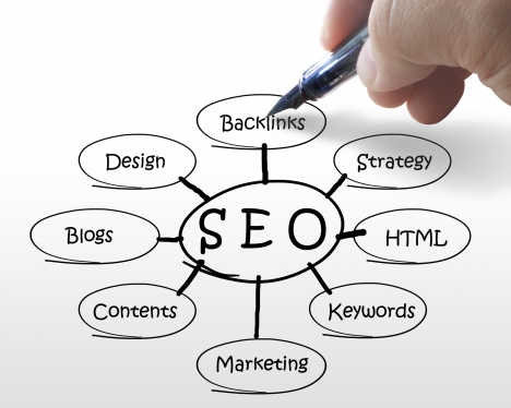 Optimise your WordPress site for search engines (SEO)