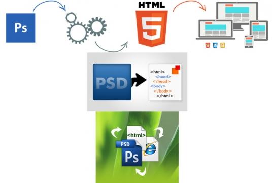 do 1 Hour PSD to CSS & HTML page designing work