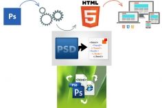 I will do 1 Hour PSD to CSS & HTML page designing work