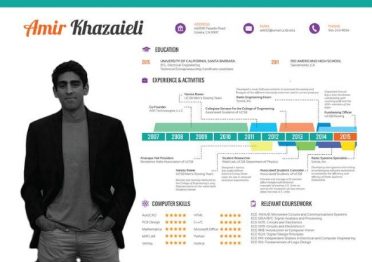 Design a Killer CV resume in Infographic Style for 10 fontos