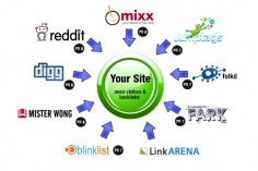 I will Manually submit your site to 800+ Social Bookmarking Sites