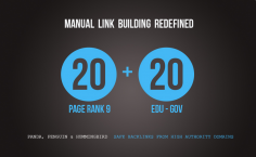 I will create 20 edu/gov with 20 pr9 Backlinks