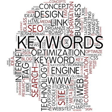 do premium long tail keyword, seo, ppc, google, search keywords research and analysis