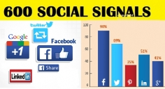 I will Add 600 SEO Social Signals 150 Google Plus 200 Facebook Share  250 Linkedin Share