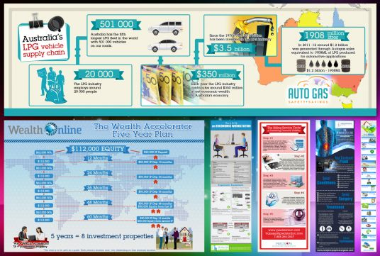 I will create Professional INFOGRAPHIC For Your Business