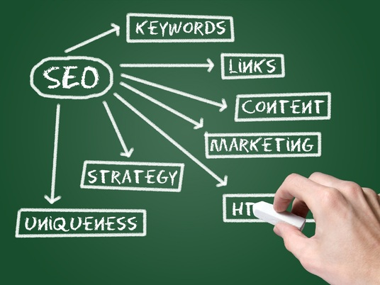 I will do seo keyword research