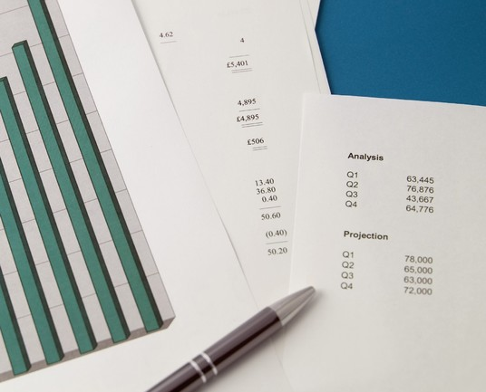 I will send you an investor attention grabbing financial plan template to accompany the business