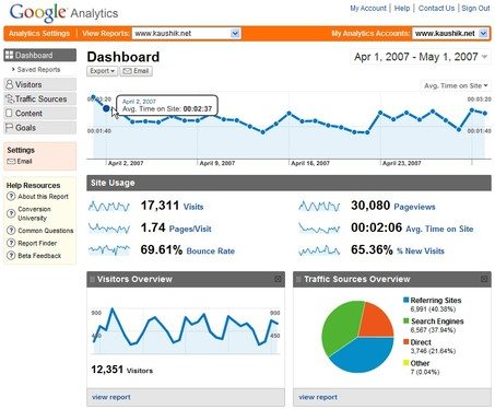 setup google analytics webmaster tools and sitemap for 10 mrmummy