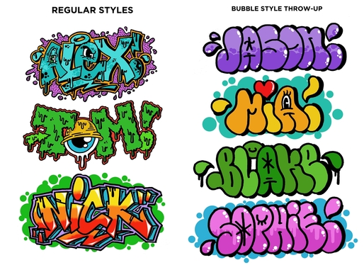 Graffiti happy birthday fonts