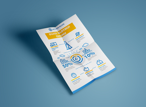 design Professional High Quality Flyer or Brochures