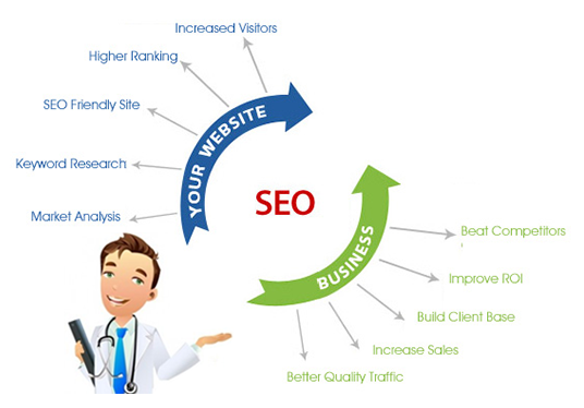 do ALL-IN-ONE SEO report 60+ page Exclusive to Fivesquid