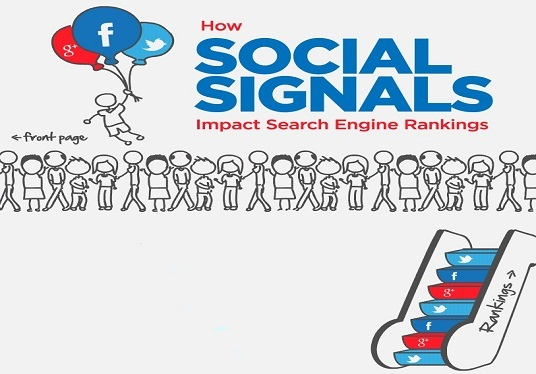 Provide 1200+  SOCIAL SIGNALS FROM THE 5 TOP PR9-PR10 SITES TO BOOST YOUR SITE