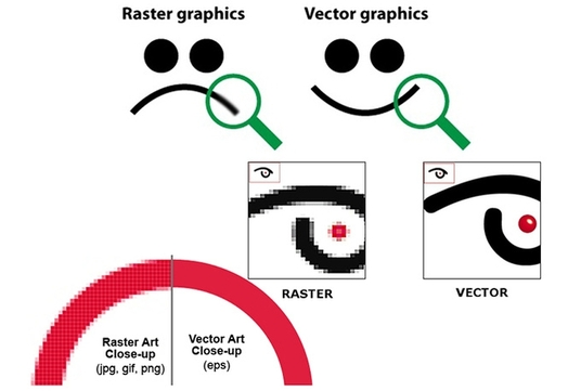 trace your logo into vector form
