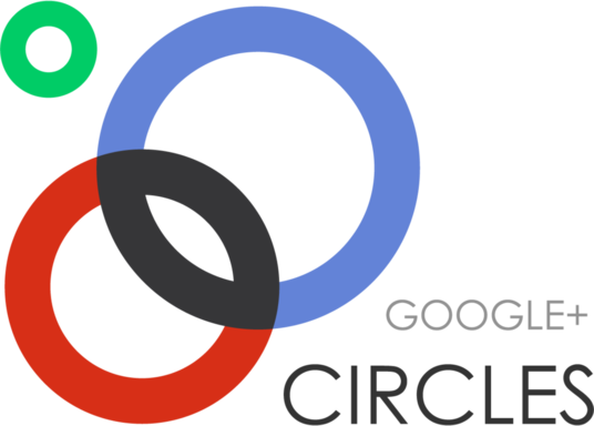 I will give you 500 google circles followers