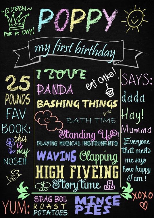 I will create a personalised birthday chalkboard A3 size