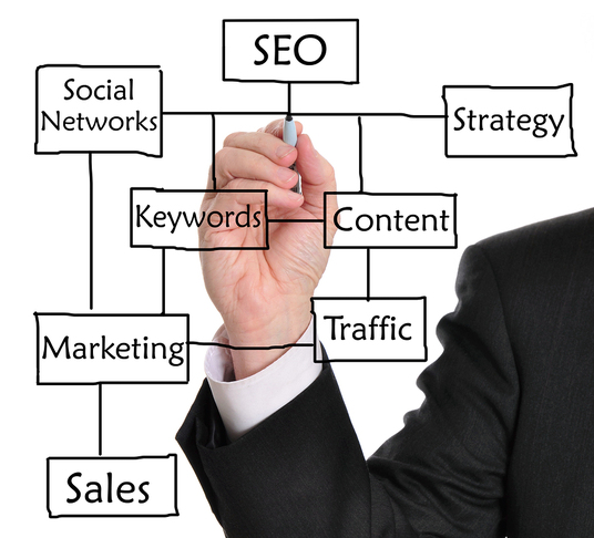 I will optimize the hell out of your WordPress SEO