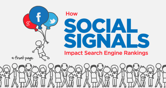 I will deliver Real Social Signals from top social sites