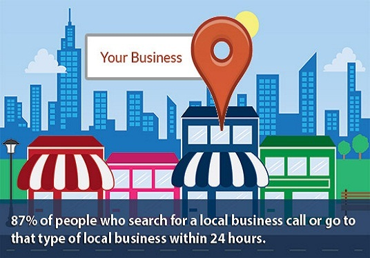 I will Do 10 USA  local citation to improve your local business