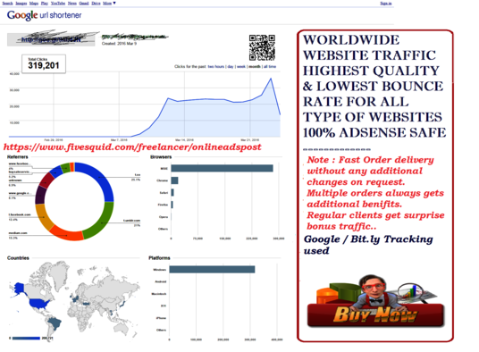 I will  drive 50000 worldwide web traffic