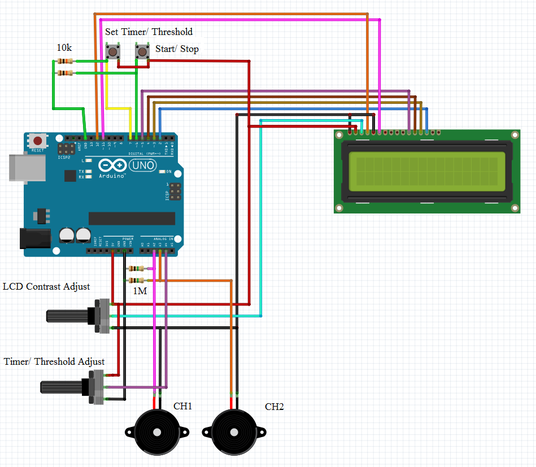 I will provide Fritzing circuit diagram for Arduino