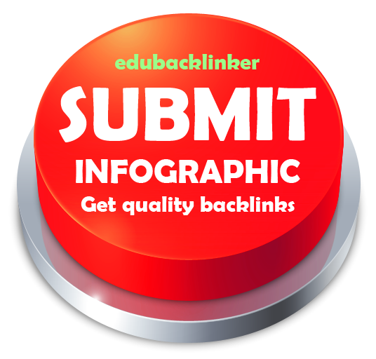 I will submit your infographic to 30 free showcase infographic sites