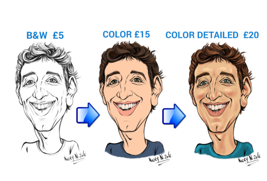 draw outline caricarure from your photo