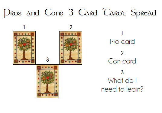 Give you a 7 card