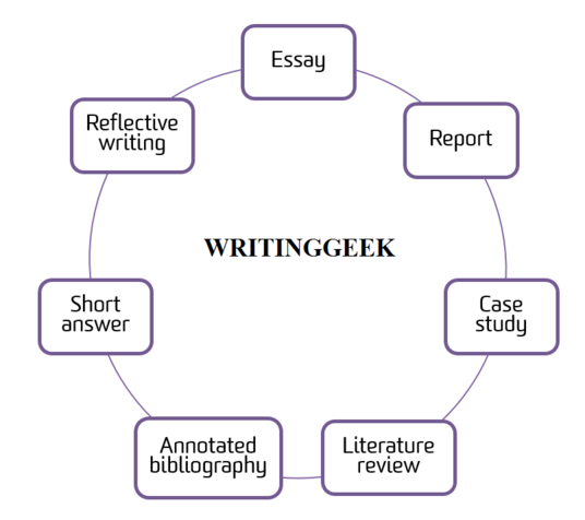 I will write a research paper for you