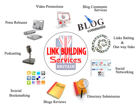 build over 5000 tiered contextual SEO blog posts