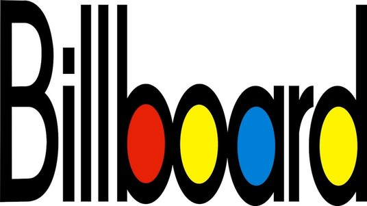 I will submit your music to Billboard Charting And Mediabase Radios