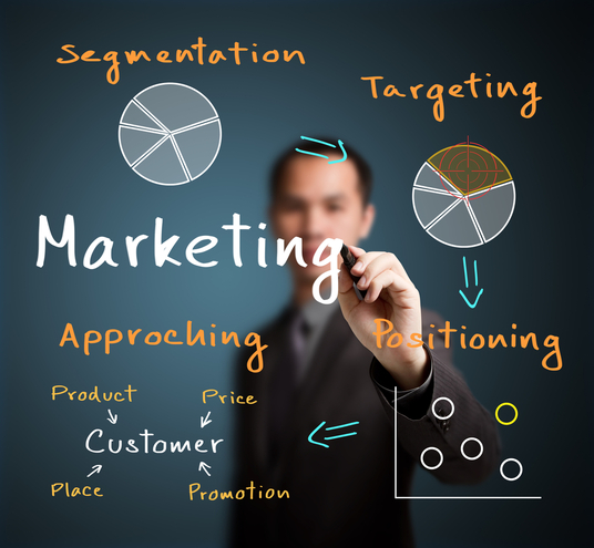 I will consult you on any of your marketing needs!