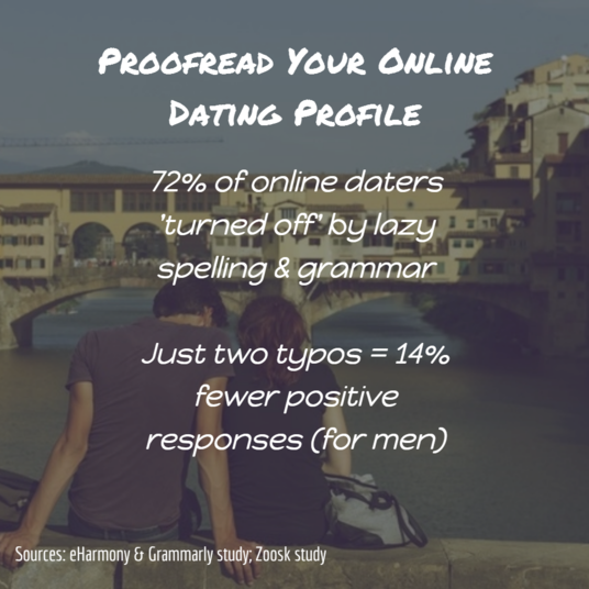 I will improve your online dating profile response rate by up to 14%