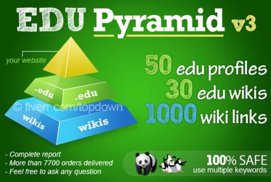 I will Provide a mega edu pyramid with 1080 SEO edu and gov backlinks