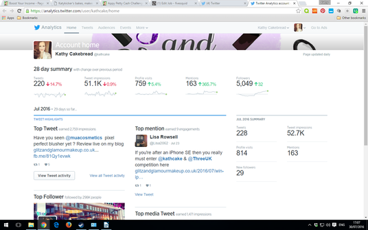 tweet about your company to over 5000 followers