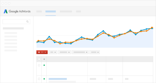 I will review your PPC - Google Adwords campaign