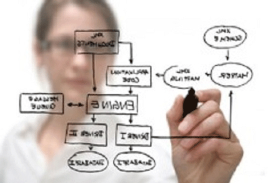 I will create an AMAZING Flowchart or Process Map