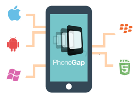 I will develop mobile application using Phonegap or Cordova