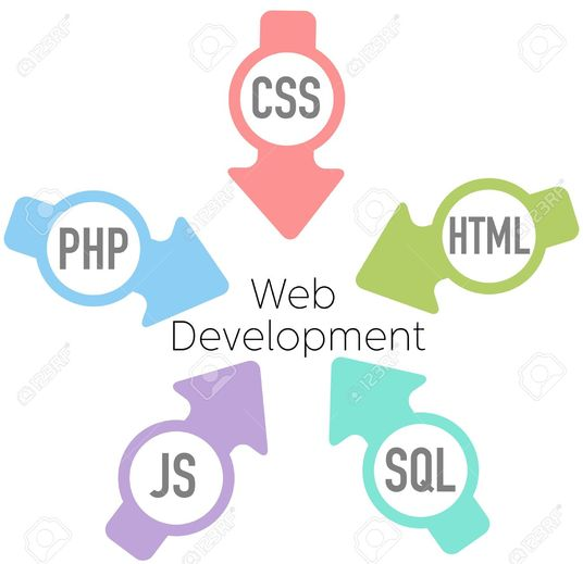 I will solve queries in css, html, php and javascripts