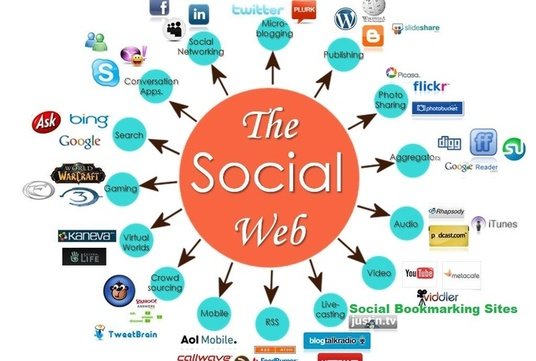 I will add your site to 400 SEO social bookmarks high quality backlinks, rss, ping