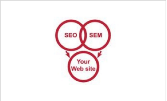 I will do SEO & SEM