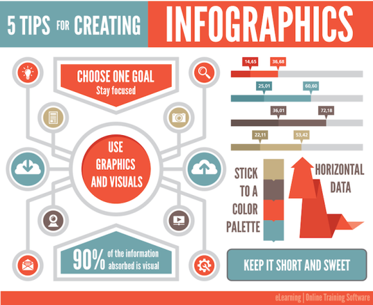 I will Create Infographic