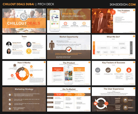 Design a PROFESSIONAL 12 slide Powerpoint presentation PPT